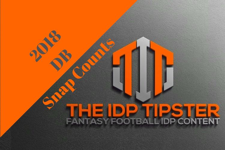 IDP Snap Counts